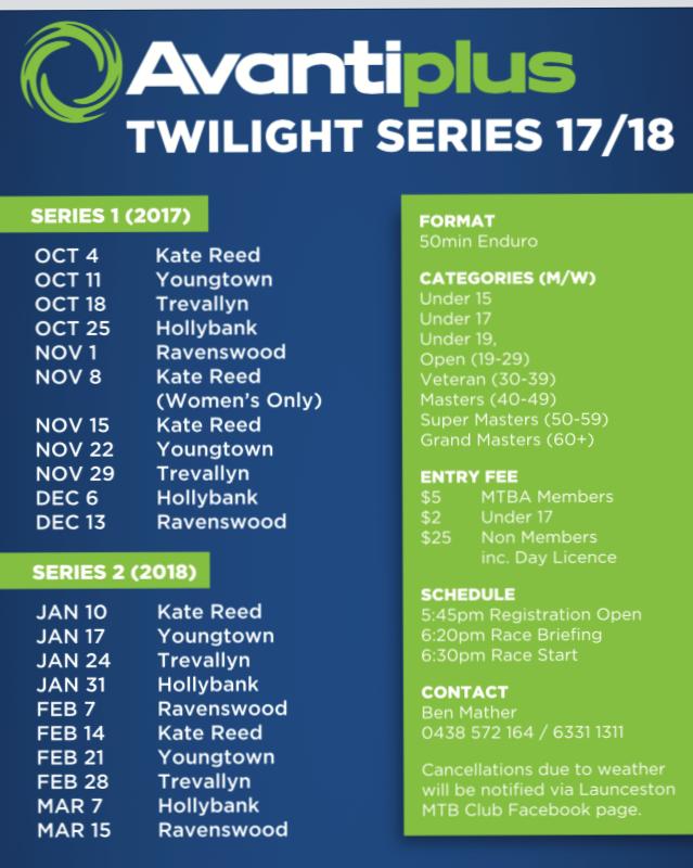 Avantiplus Twilight Series 2017-18 Series 2 #3 Trevallyn (LMBC)